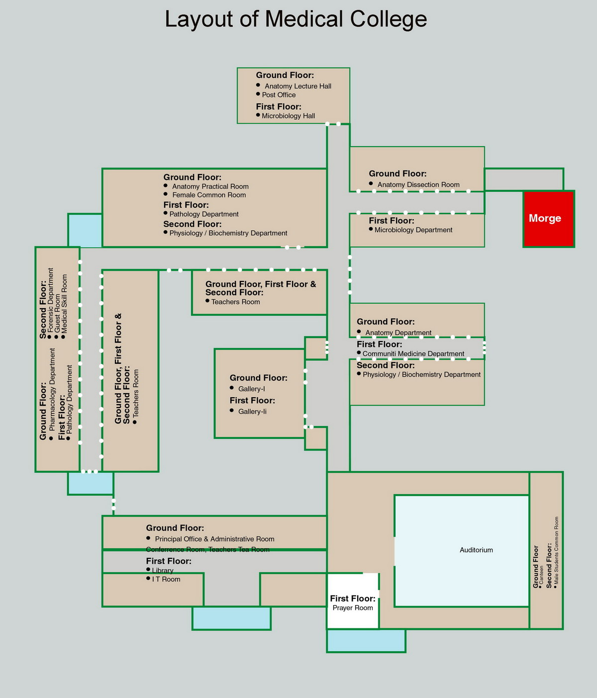 Layout of college building